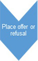"Pfeil ""Place offer or refusal"""